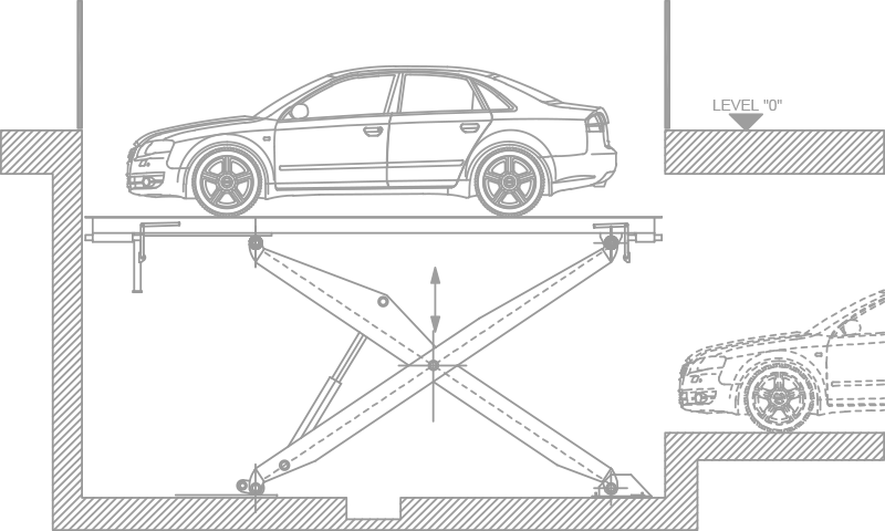 Diagram of Single Car Platform Lift